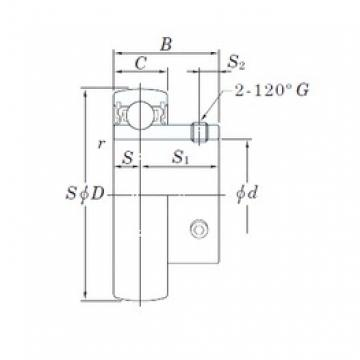 100 mm x 215 mm x 108 mm  KOYO UC320 deep groove ball bearings