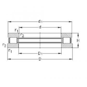 NKE 81115-TVPB thrust roller bearings