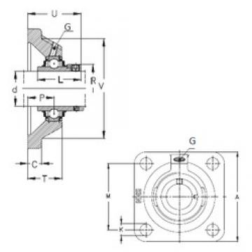 NKE RCJY80 bearing units