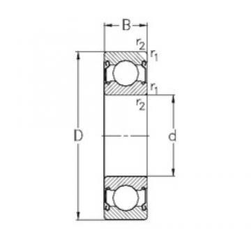 45 mm x 68 mm x 12 mm  NKE 61909-2Z deep groove ball bearings