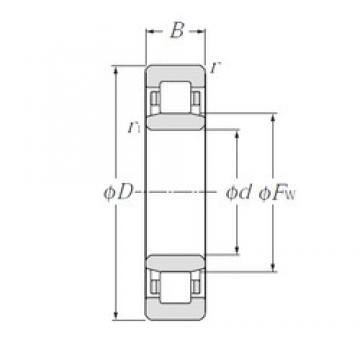 80 mm x 170 mm x 39 mm  NTN NU316E cylindrical roller bearings