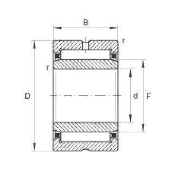25 mm x 38 mm x 20 mm  INA NKI25/20-TV needle roller bearings