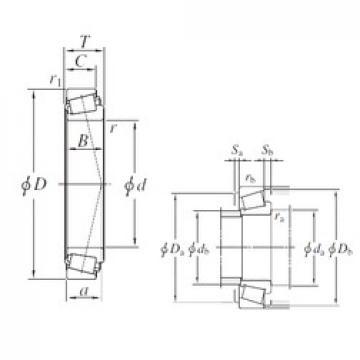200,025 mm x 355,6 mm x 69,85 mm  KOYO EE130787/131400 tapered roller bearings